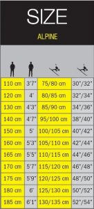 Gabel pole size chart